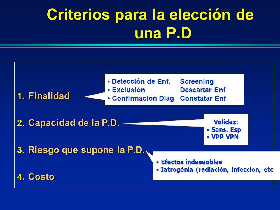 1. Finalidad 2. Capacidad de la P.D. 3. Riesgo que supone la P.D. 4. Costo Detección de Enf.Screening Detección de Enf.Screening ExclusiónDescartar En