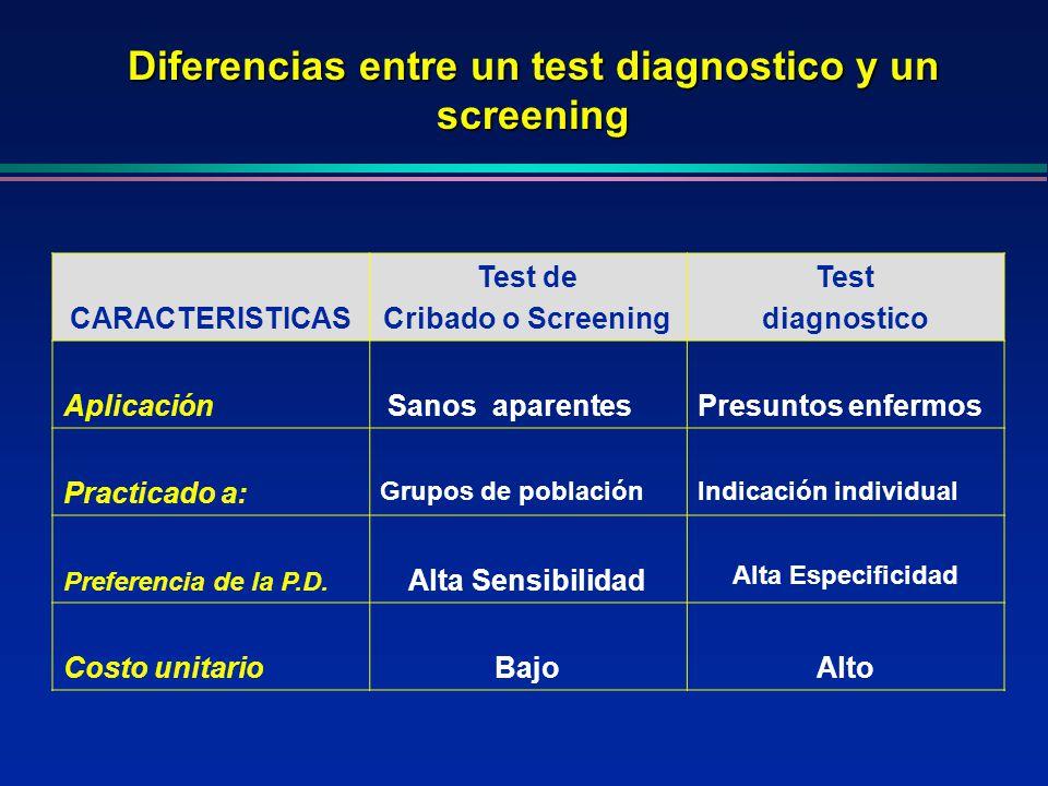 Diferencias entre un test diagnostico y un screening CARACTERISTICAS Test de Cribado o Screening Test diagnostico Aplicación Sanos aparentesPresuntos