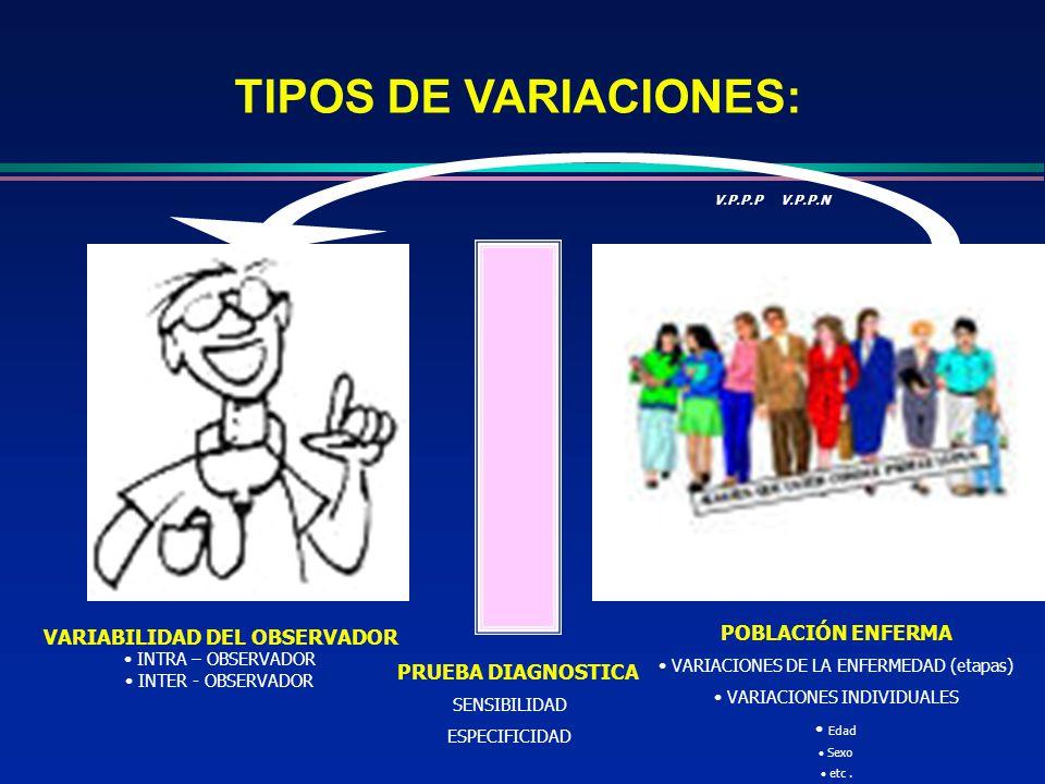 3.CARACTERÍSTICAS DE LAS PRUEBAS DIAGNOSTICAS Características intrínsecas de las P.D.