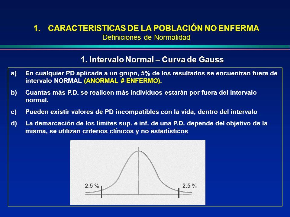 1.CARACTERISTICAS DE LA POBLACIÓN NO ENFERMA Definiciones de Normalidad a)En cualquier PD aplicada a un grupo, 5% de los resultados se encuentran fuer