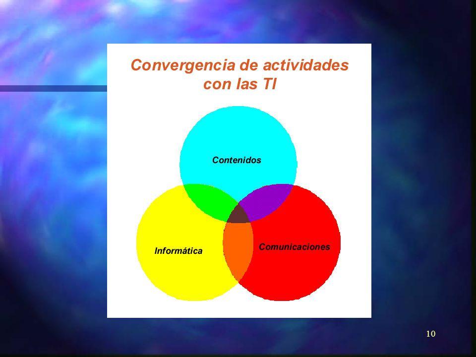 9 Convergencia con la Tecnología de la Información HA EVOLUCIONADO DE TAL FORMA QUE - la Informática, - las Comunicaciones, y - los Contenidos COMPARTEN LA BASE TECNOLÓGICA.