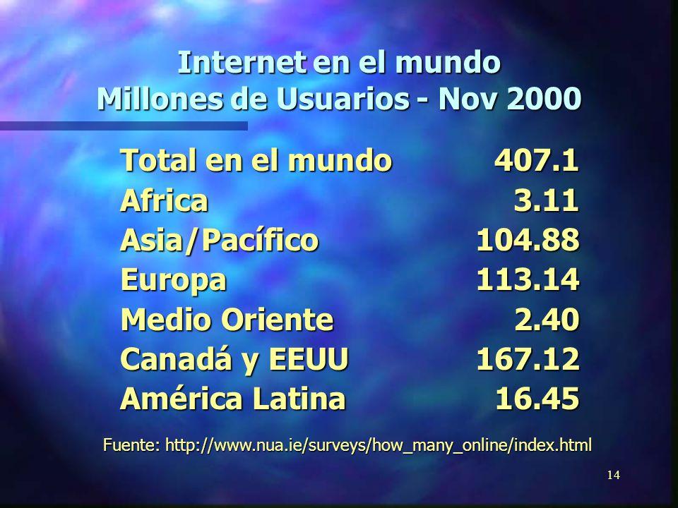 13 1.Internet - Datos claves - Internet-2 2.Las Telecomunicaciones 3.Las Ciencias de la Información y la Sociedad de la Información 4.El Gobierno II.La situación de la Sociedad de la Información en América Latina y el Caribe