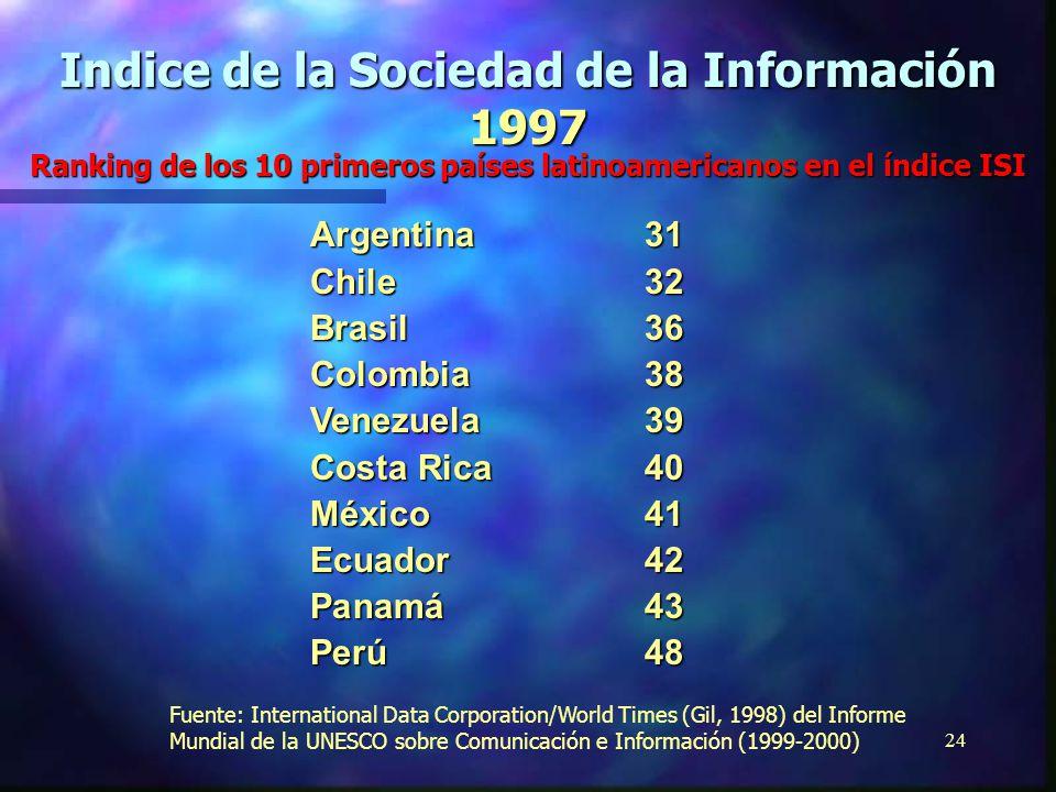 23 Indice de la Sociedad de la Información 1996 Argentina30 Chile31 Venezuela34 Brasil38 Costa Rica39 Panamá40 México41 Colombia44 Ecuador46 Perú49 Ra