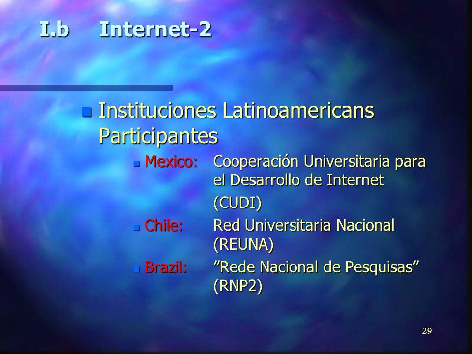 28 n Grupos de Trabajo e Iniciativas –Iniciativas en la Salud –Iniciativas en Arte y Humanidades –Iniciativas de Video Digital –Grupos de Trabajo –Voz