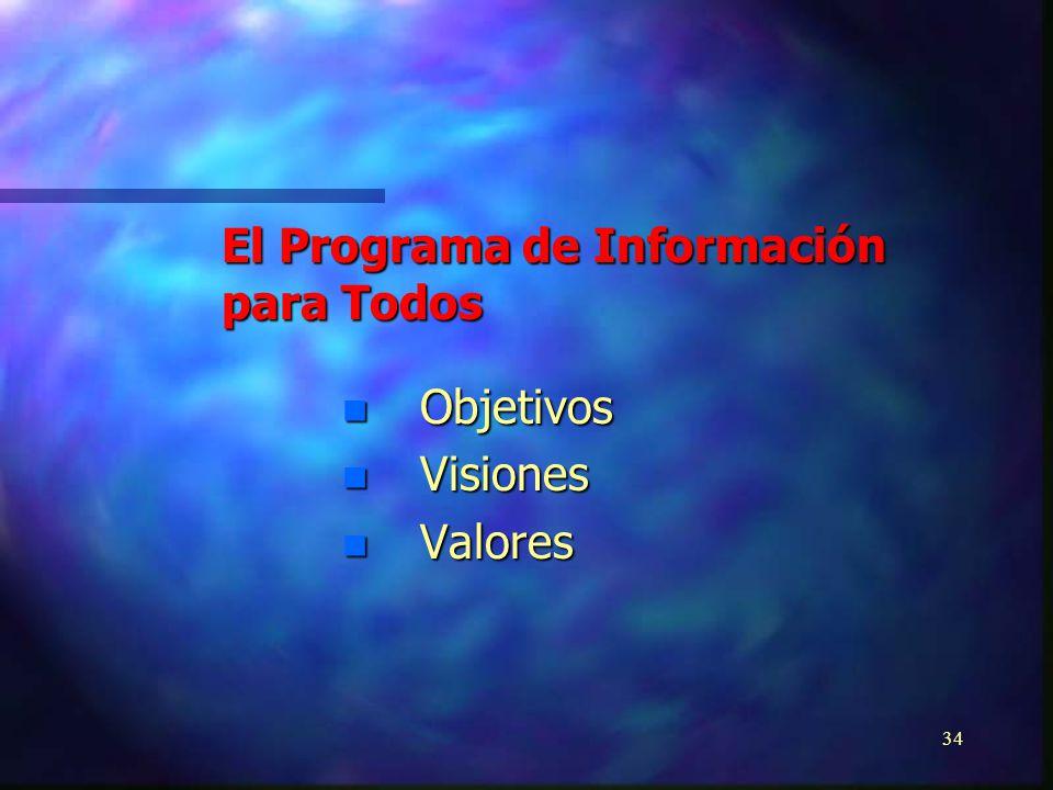 33 Programa de Actividades en Curso Información n Politicas y Estratégias n Información de Dominio Público n Aspectos Eticos y Legales n Archivos y Bibliotecas Informatica, Infoestructura n Desarrollo en Redes n Comunidades Virtuales n Herramientas de Gestión de la Información n Entrenamiento