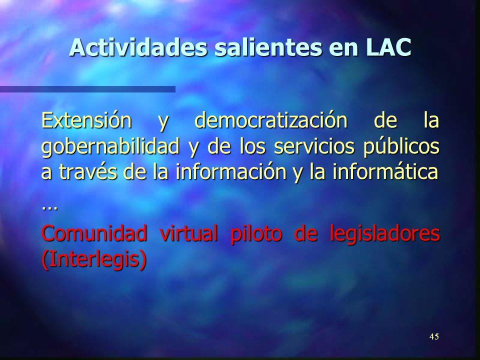 44 I.Programa de la Sociedad de la Información n Programa de Información General PIG (Ciencia de la Información) n Programa Intergubernamental de Informática PII (Tecnología de la Información) II.Programa Regular III.Cooperación para el Desarrollo IV.Proyectos extrapresupuestarios Actividades salientes en LAC