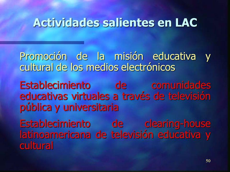 49 Promoción de redes electrónicas regionales y asistencia para la puesta en red de proyectos pilotos Apoyo a XVII CAIBI (Panamá) Apoyo a redes científicas Cooperación con EUROLAT-IS Actividades salientes en LAC