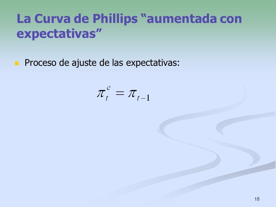 18 La Curva de Phillips aumentada con expectativas Proceso de ajuste de las expectativas: