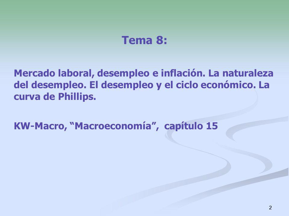 2 Tema 8: Mercado laboral, desempleo e inflación. La naturaleza del desempleo. El desempleo y el ciclo económico. La curva de Phillips. KW-Macro, Macr