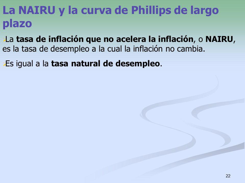 22 La NAIRU y la curva de Phillips de largo plazo La tasa de inflación que no acelera la inflación, o NAIRU, es la tasa de desempleo a la cual la infl