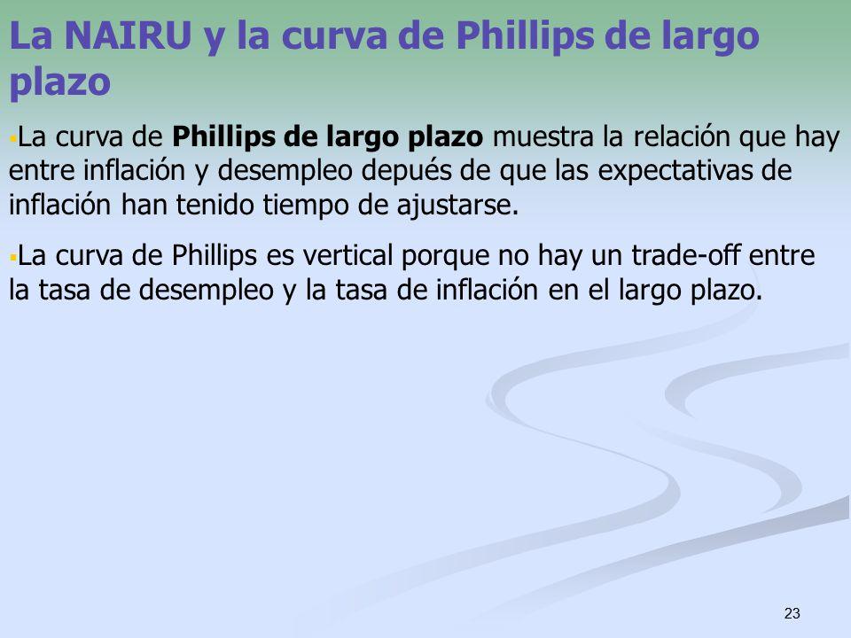 23 La NAIRU y la curva de Phillips de largo plazo La curva de Phillips de largo plazo muestra la relación que hay entre inflación y desempleo depués d