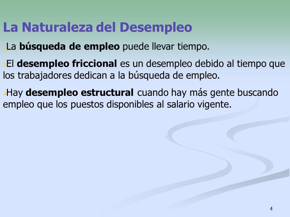 4 4 La Naturaleza del Desempleo La búsqueda de empleo puede llevar tiempo. El desempleo friccional es un desempleo debido al tiempo que los trabajador