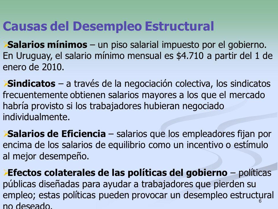 6 6 Causas del Desempleo Estructural Salarios mínimos – un piso salarial impuesto por el gobierno. En Uruguay, el salario mínimo mensual es $4.710 a p