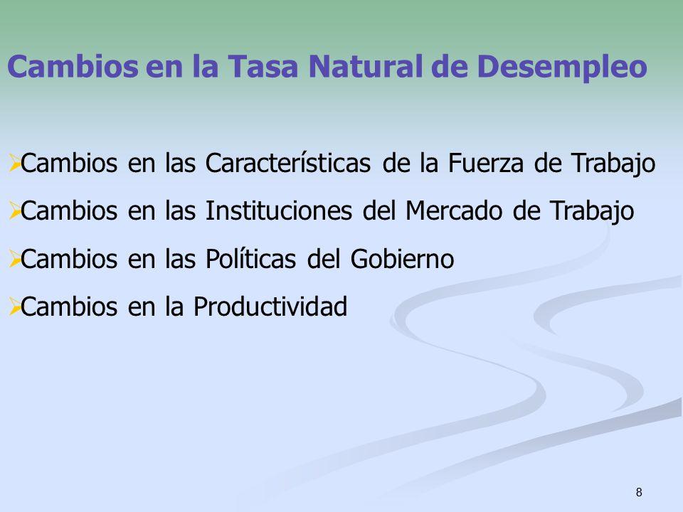 8 8 Cambios en la Tasa Natural de Desempleo Cambios en las Características de la Fuerza de Trabajo Cambios en las Instituciones del Mercado de Trabajo