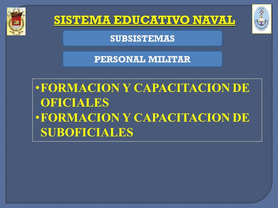 SISTEMA EDUCATIVO NAVAL SUBSISTEMAS FORMACION Y CAPACITACION DE OFICIALES FORMACION Y CAPACITACION DE SUBOFICIALES PERSONAL MILITAR