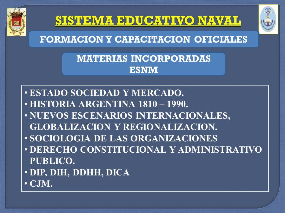 SISTEMA EDUCATIVO NAVAL FORMACION Y CAPACITACION OFICIALES MATERIAS INCORPORADAS ESNM ESTADO SOCIEDAD Y MERCADO. HISTORIA ARGENTINA 1810 – 1990. NUEVO