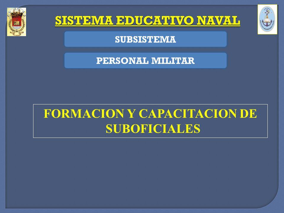 SISTEMA EDUCATIVO NAVAL SUBSISTEMA FORMACION Y CAPACITACION DE SUBOFICIALES PERSONAL MILITAR
