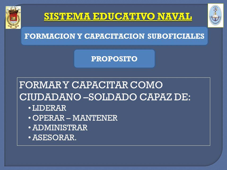 FORMAR Y CAPACITAR COMO CIUDADANO –SOLDADO CAPAZ DE: LIDERAR OPERAR – MANTENER ADMINISTRAR ASESORAR. SISTEMA EDUCATIVO NAVAL FORMACION Y CAPACITACION