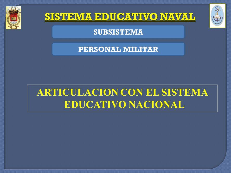 SISTEMA EDUCATIVO NAVAL SUBSISTEMA ARTICULACION CON EL SISTEMA EDUCATIVO NACIONAL PERSONAL MILITAR
