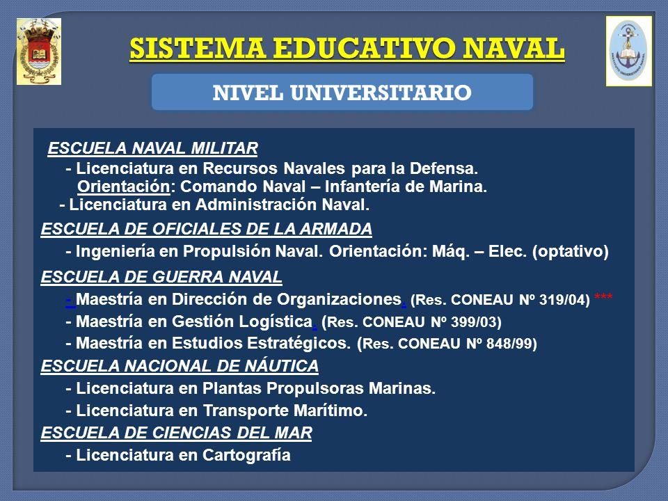 ESCUELA NAVAL MILITAR - Licenciatura en Recursos Navales para la Defensa. Orientación: Comando Naval – Infantería de Marina. - Licenciatura en Adminis