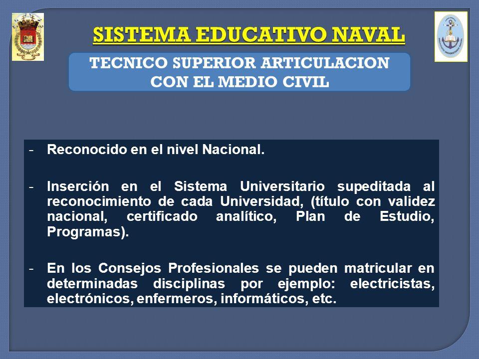 SISTEMA EDUCATIVO NAVAL TECNICO SUPERIOR ARTICULACION CON EL MEDIO CIVIL -Reconocido en el nivel Nacional. -Inserción en el Sistema Universitario supe