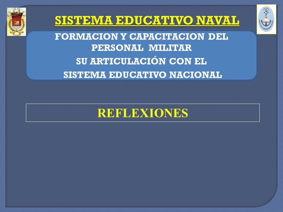SISTEMA EDUCATIVO NAVAL FORMACION Y CAPACITACION DEL PERSONAL MILITAR SU ARTICULACIÓN CON EL SISTEMA EDUCATIVO NACIONAL REFLEXIONES