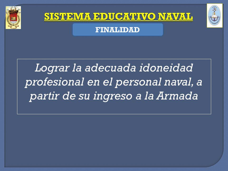 SISTEMA EDUCATIVO NAVAL MISION PERSONAL MILITAR SUPERIOR SUBOFICIALES PERSONAL MARINA MERCANTE PERSONAL CIVIL LICEOS NAVALES OBTENER FORMAR CAPACITAR PERFECCIONAR FUNCIONES SUSTANTIVAS: GOBIERNO Y GESTION DOCENCIA INVESTIGACION EXTENSION EVALUACION ARTICULADO CON EL S.E.NACIONAL