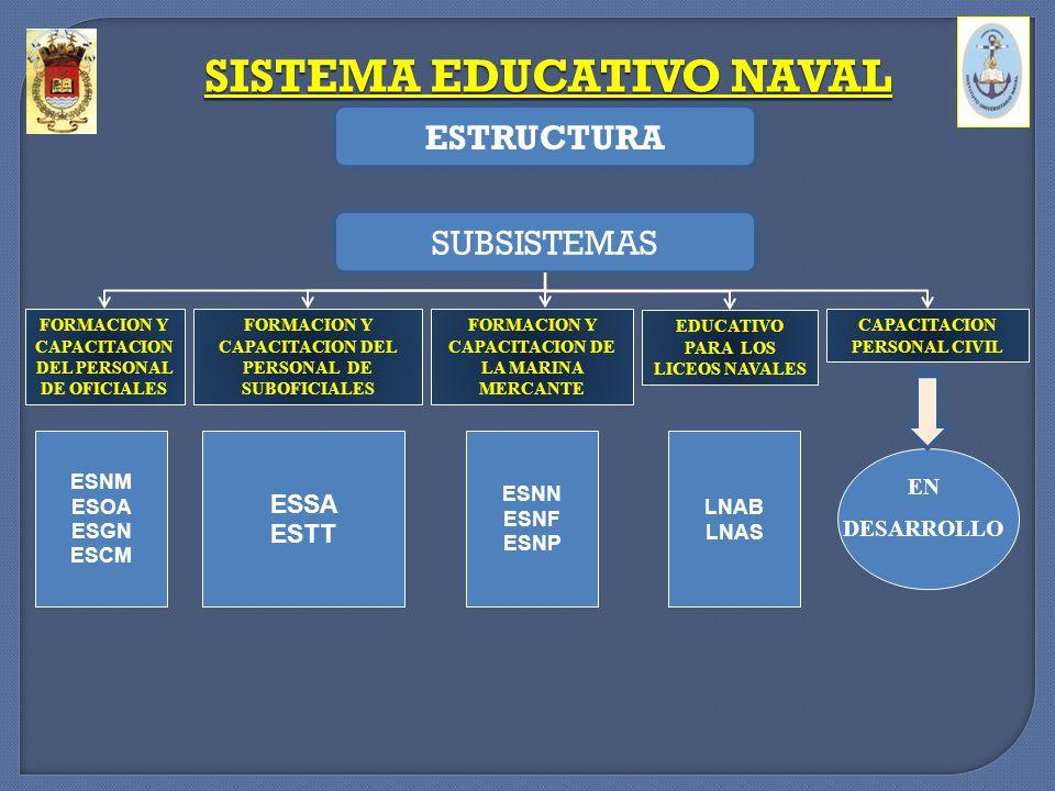 FORMACION Y CAPACITACION DEL PERSONAL DE SUBOFICIALES EDUCATIVO PARA LOS LICEOS NAVALES FORMACION Y CAPACITACION DE LA MARINA MERCANTE CAPACITACION PE