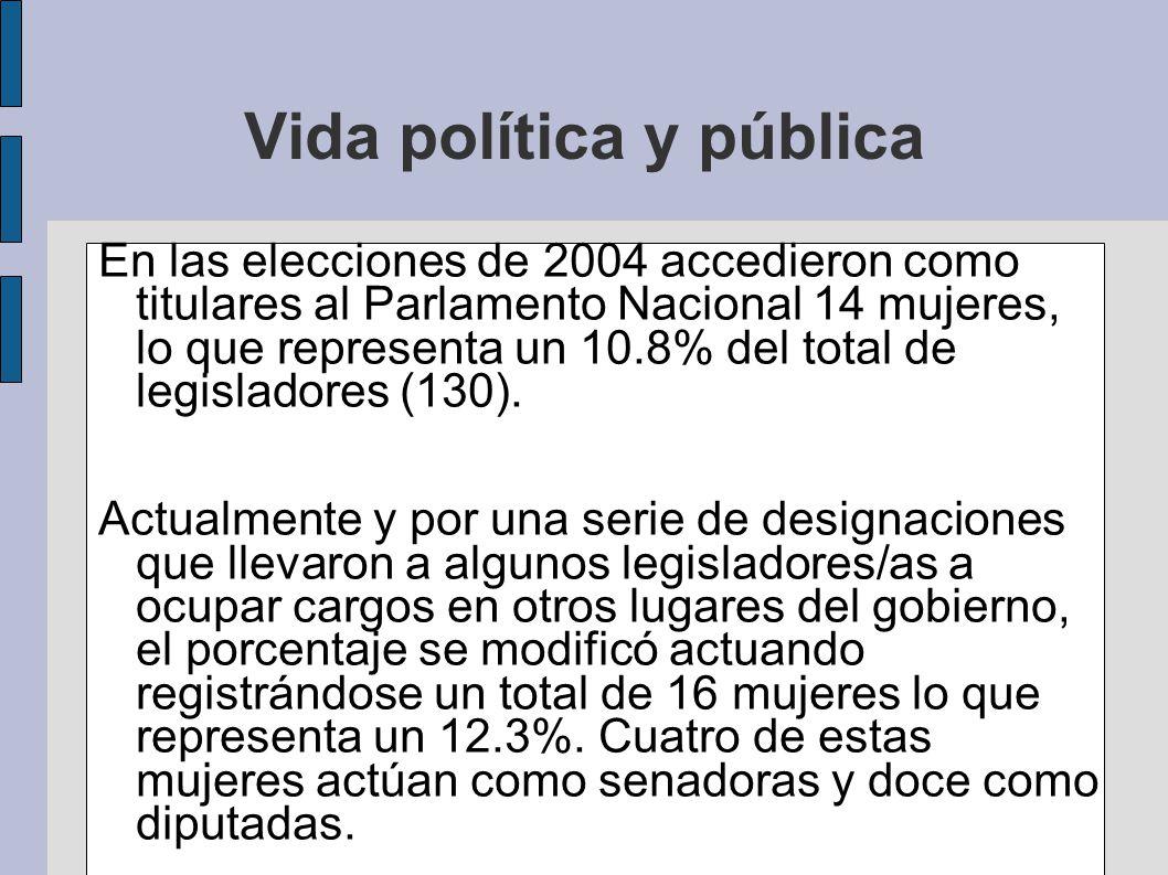 En las elecciones de 2004 accedieron como titulares al Parlamento Nacional 14 mujeres, lo que representa un 10.8% del total de legisladores (130). Act
