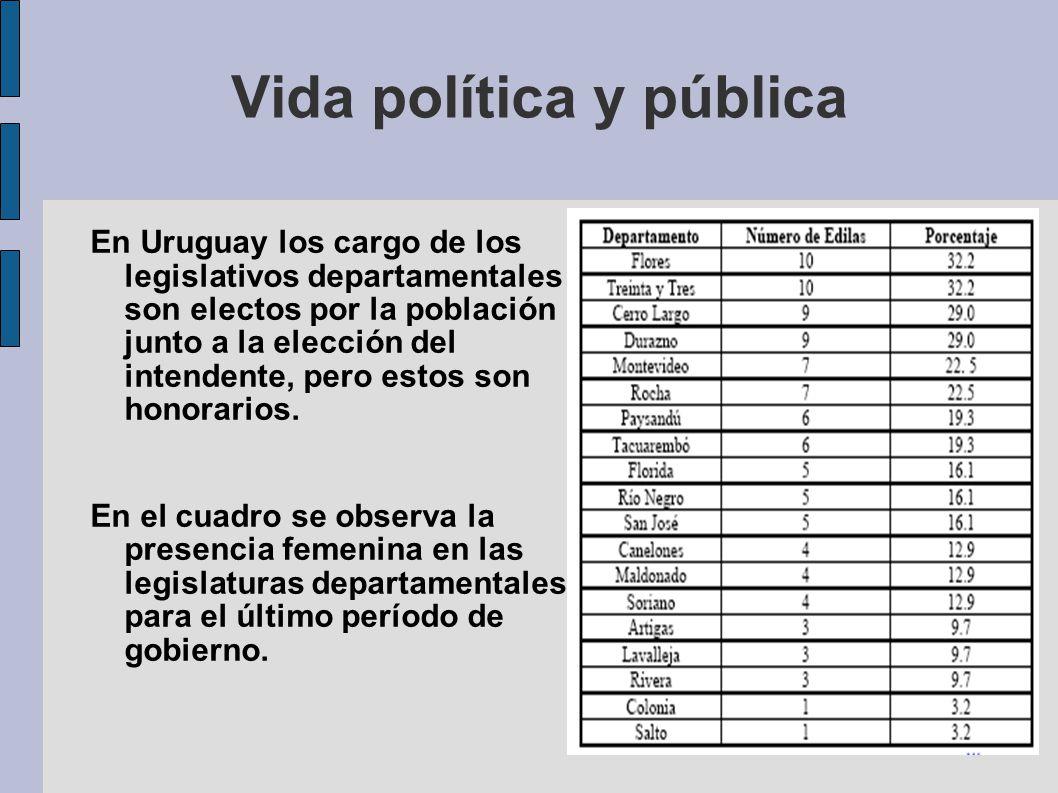 En Uruguay los cargo de los legislativos departamentales son electos por la población junto a la elección del intendente, pero estos son honorarios. E
