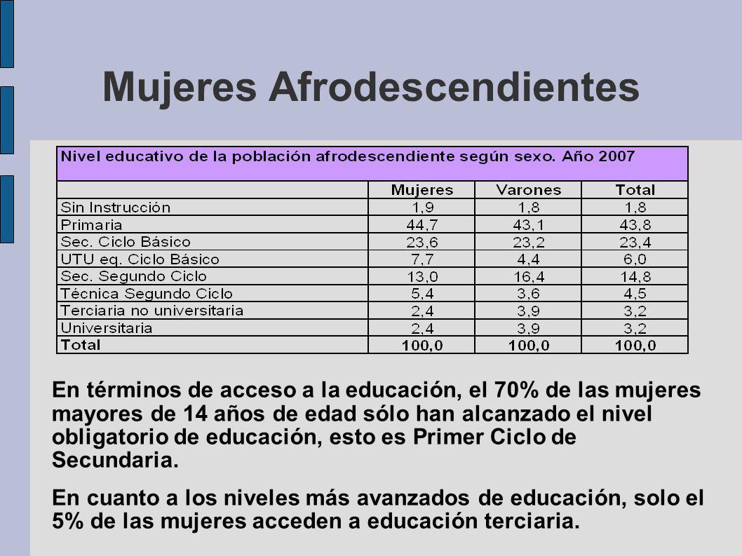 Mujeres Afrodescendientes En términos de acceso a la educación, el 70% de las mujeres mayores de 14 años de edad sólo han alcanzado el nivel obligator