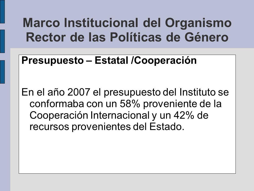 Marco lnstitucional del Organismo Rector de las Políticas de Género Presupuesto – Estatal /Cooperación En el año 2007 el presupuesto del Instituto se