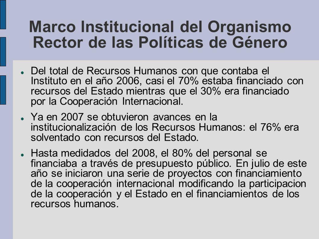 Marco lnstitucional del Organismo Rector de las Políticas de Género Del total de Recursos Humanos con que contaba el Instituto en el año 2006, casi el