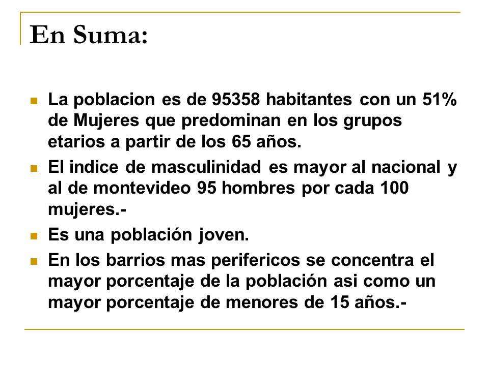 En Suma: La poblacion es de 95358 habitantes con un 51% de Mujeres que predominan en los grupos etarios a partir de los 65 años. El indice de masculin