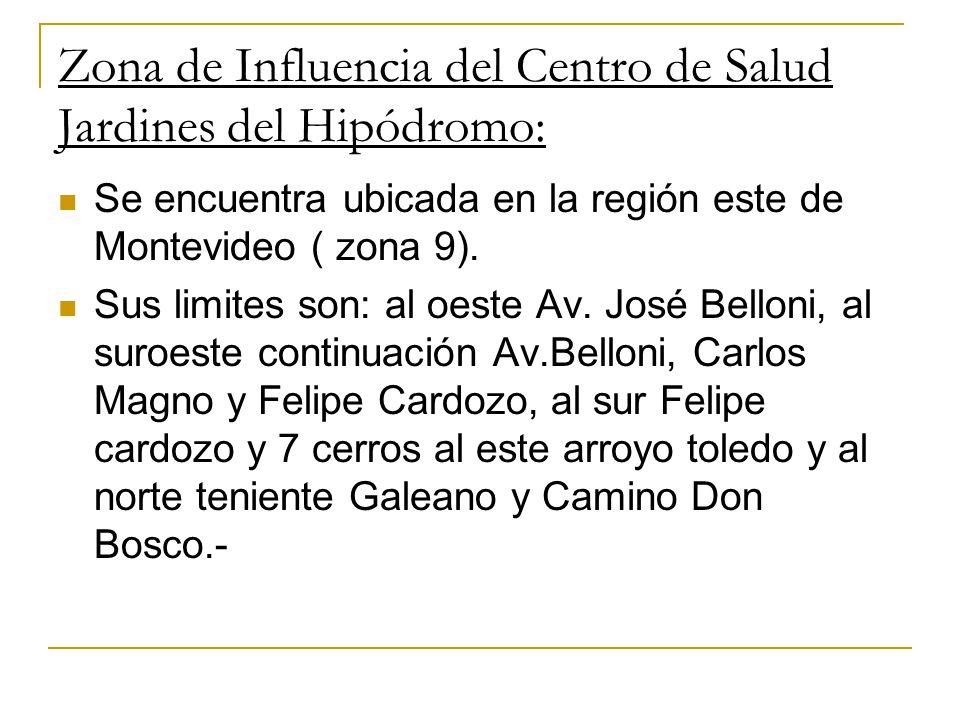 POBLACION Y TIPO DE HOGAR BARRIOSTAMAÑO MEDIO HOGAR Villa García – Manga Rural3.6 Punta de Rieles- Bella Italia3.6 Jardines Hipódromo3.3 Flor de Maroñas3.1 AREA DE INFLUENCIA3.4 MONTEVIDEO2.9
