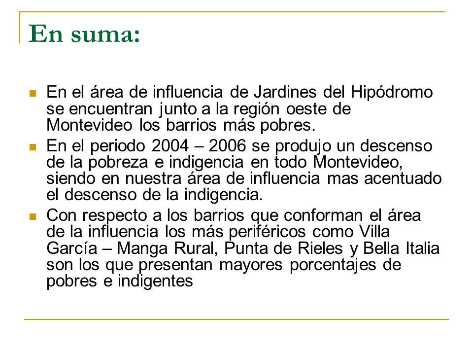 En suma: En el área de influencia de Jardines del Hipódromo se encuentran junto a la región oeste de Montevideo los barrios más pobres. En el periodo