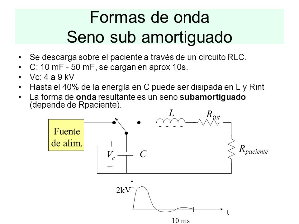 Formas de onda Seno sub amortiguado L 10 ms t 2kV Fuente de alim. C R int R paciente VcVc + _ Se descarga sobre el paciente a través de un circuito RL