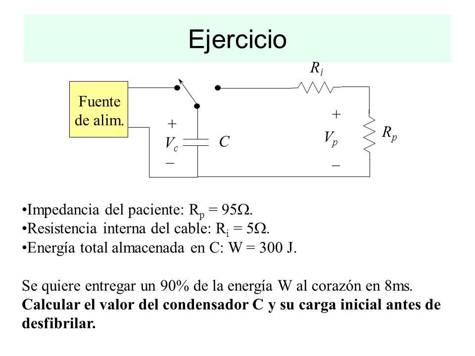 Ejercicio Impedancia del paciente: R p = 95 Resistencia interna del cable: R i = 5 Energía total almacenada en C: W = 300 J. Se quiere entregar un 90%
