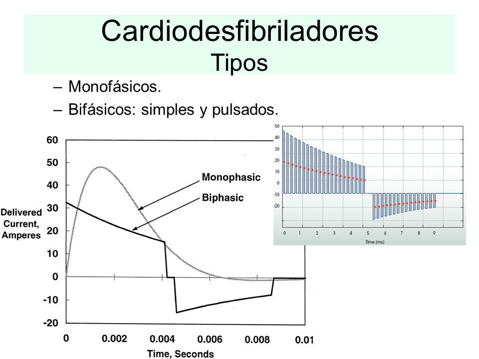 Cardiodesfibriladores Tipos –Monofásicos. –Bifásicos: simples y pulsados.