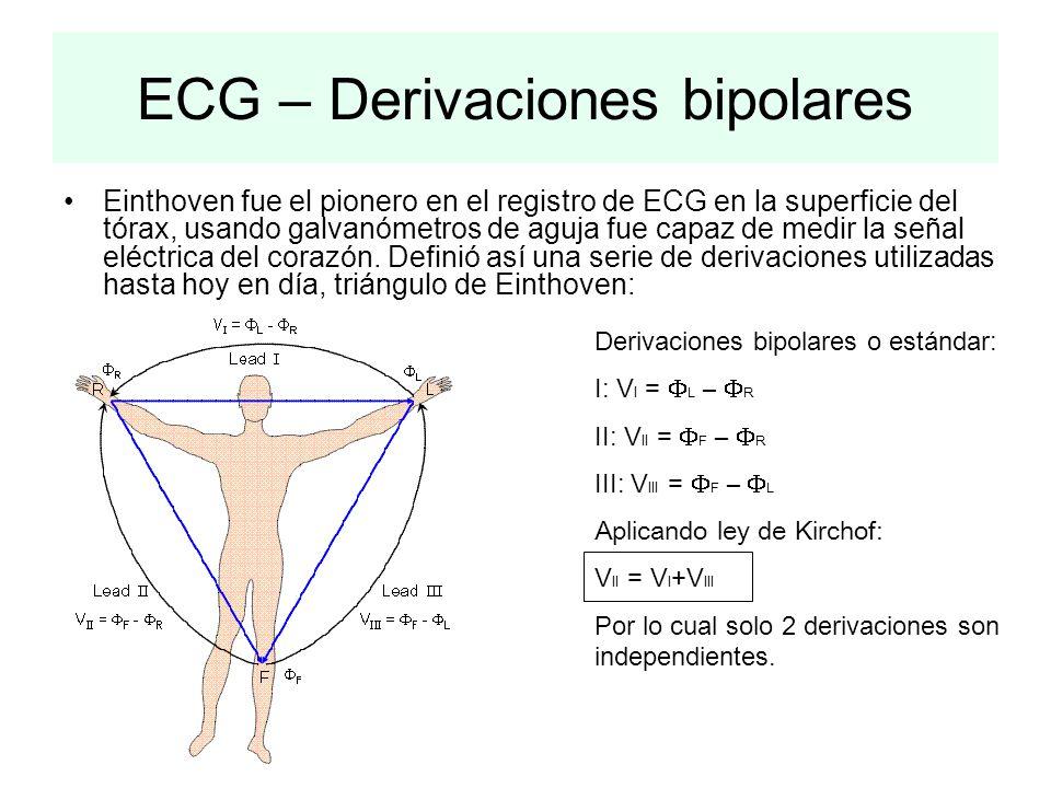 ECG – Derivaciones bipolares Einthoven fue el pionero en el registro de ECG en la superficie del tórax, usando galvanómetros de aguja fue capaz de med