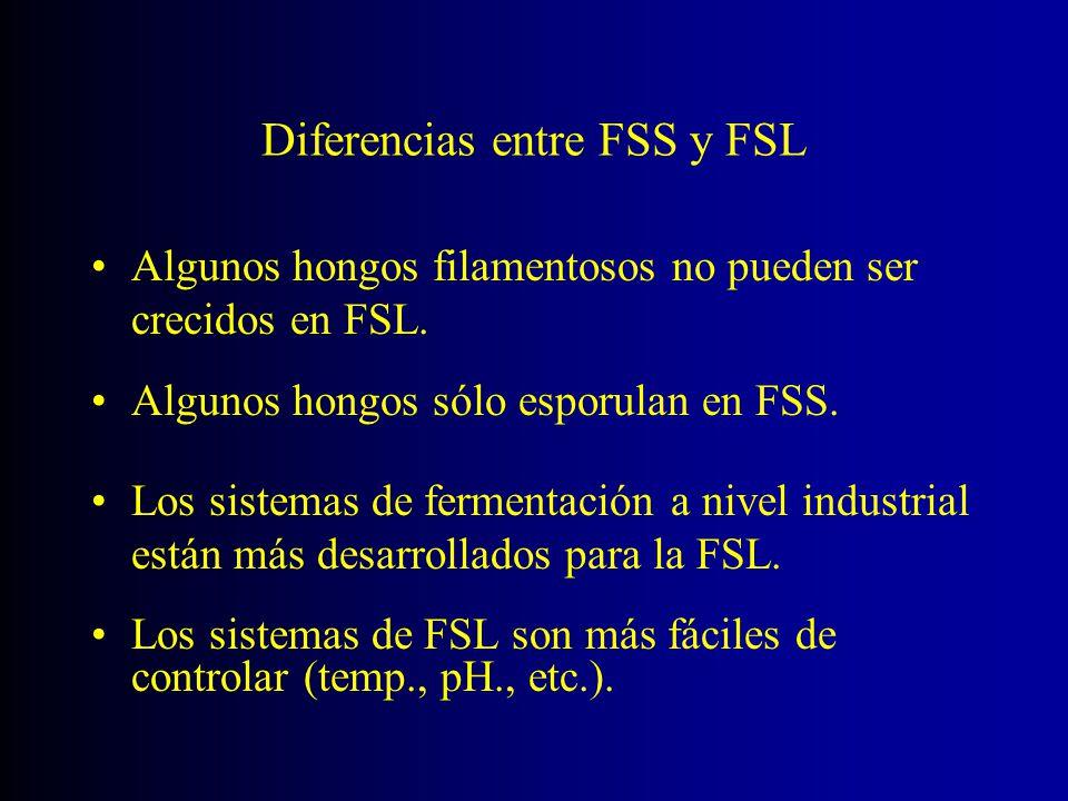 Diferencias entre FSS y FSL Algunos hongos filamentosos no pueden ser crecidos en FSL. Algunos hongos sólo esporulan en FSS. Los sistemas de fermentac