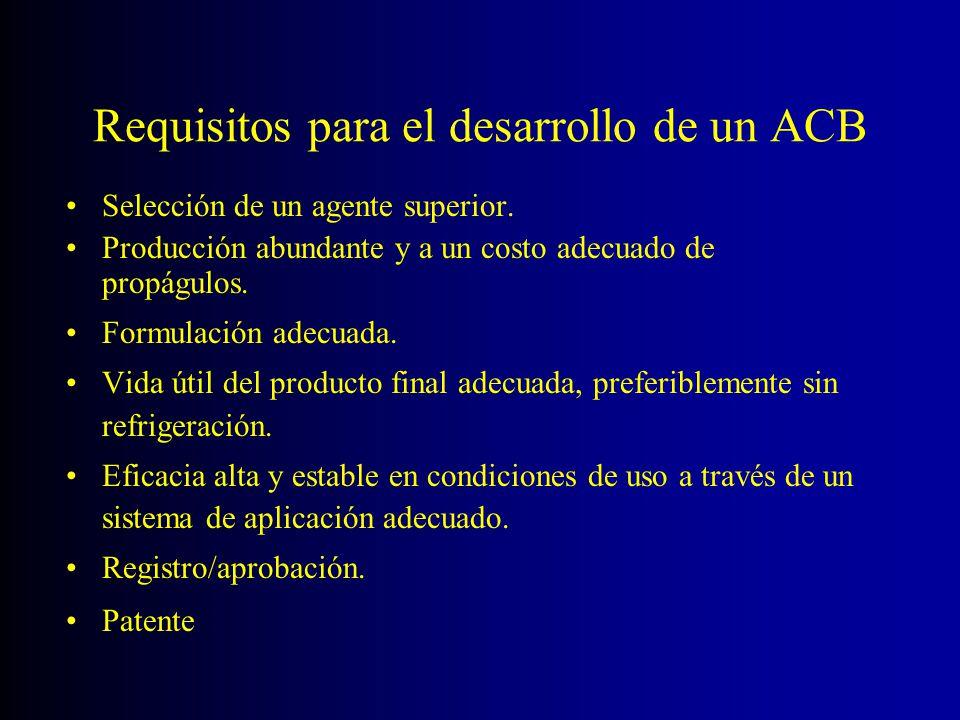 Requisitos para el desarrollo de un ACB Selección de un agente superior. Producción abundante y a un costo adecuado de propágulos. Formulación adecuad