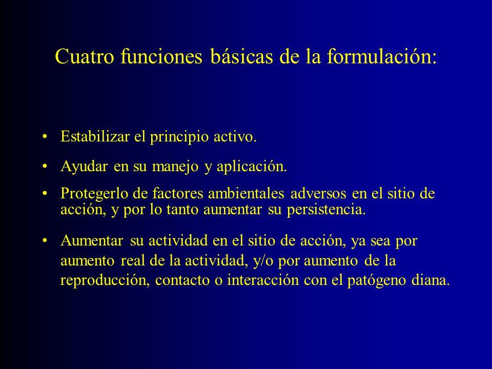 Cuatro funciones básicas de la formulación: Estabilizar el principio activo. Ayudar en su manejo y aplicación. Protegerlo de factores ambientales adve