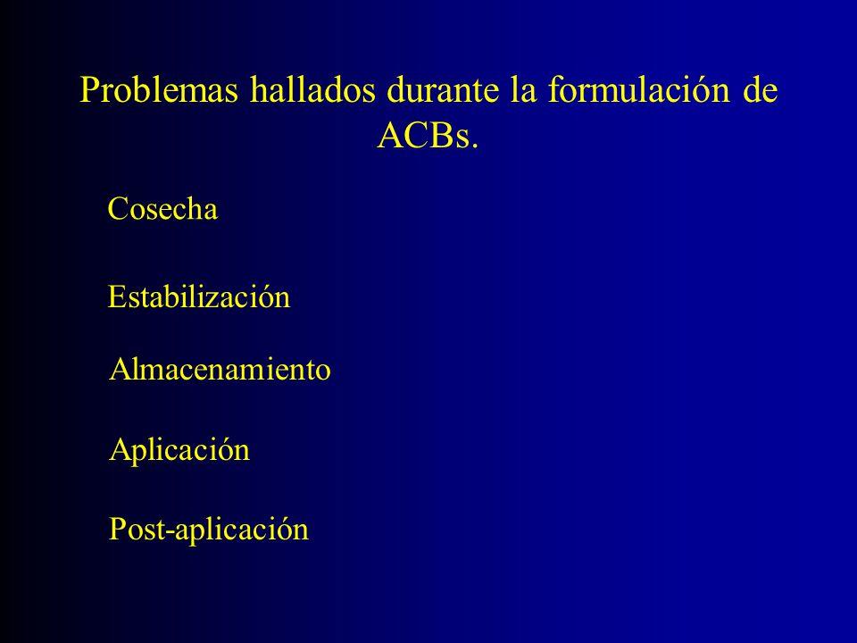Problemas hallados durante la formulación de ACBs. Cosecha Estabilización Almacenamiento Aplicación Post-aplicación