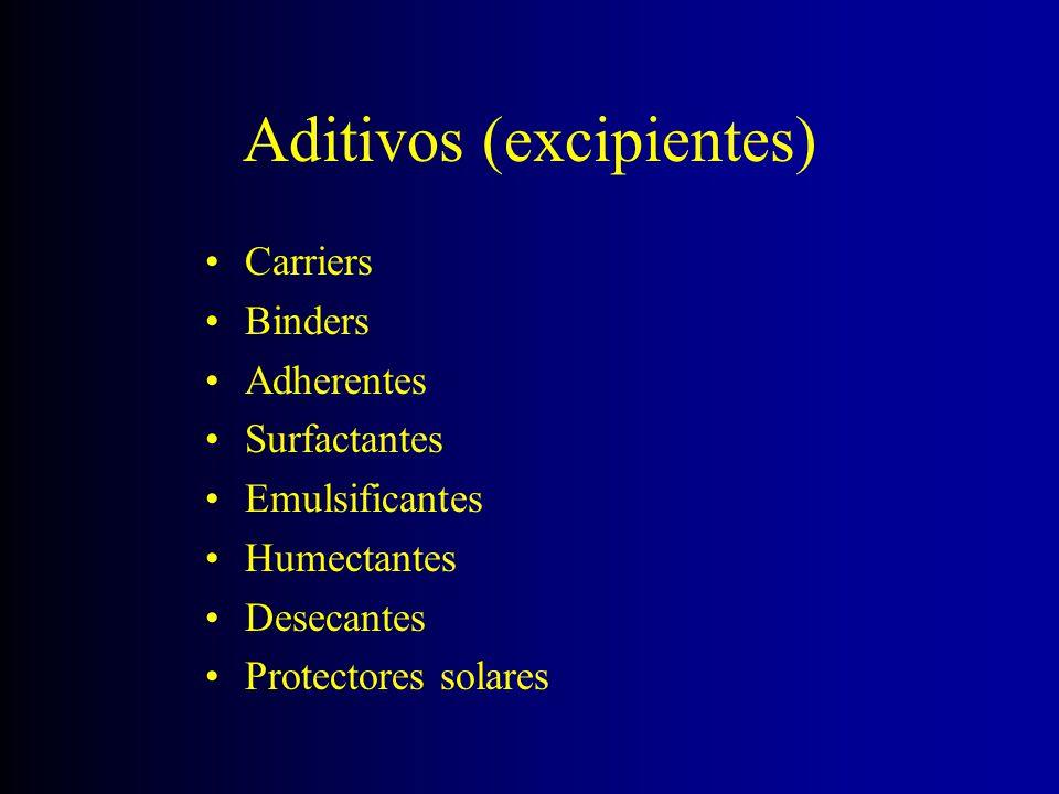 Aditivos (excipientes) Carriers Binders Adherentes Surfactantes Emulsificantes Humectantes Desecantes Protectores solares