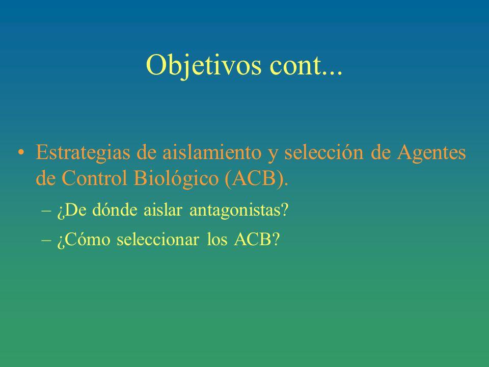 Objetivos cont...Estrategias de aislamiento y selección de Agentes de Control Biológico (ACB).