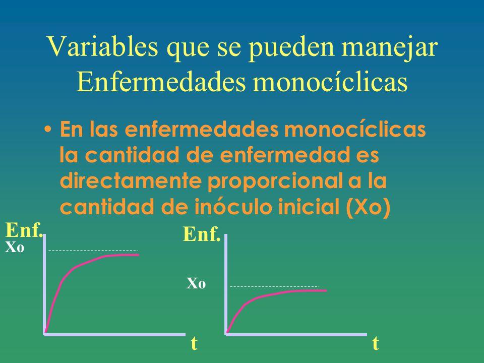 Variables que se pueden manejar Enfermedades monocíclicas En las enfermedades monocíclicas la cantidad de enfermedad es directamente proporcional a la cantidad de inóculo inicial (Xo) tt Enf.