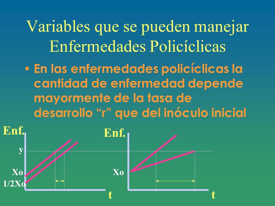 Variables que se pueden manejar Enfermedades Policíclicas En las enfermedades policíclicas la cantidad de enfermedad depende mayormente de la tasa de desarrollo r que del inóculo inicial tt Enf.