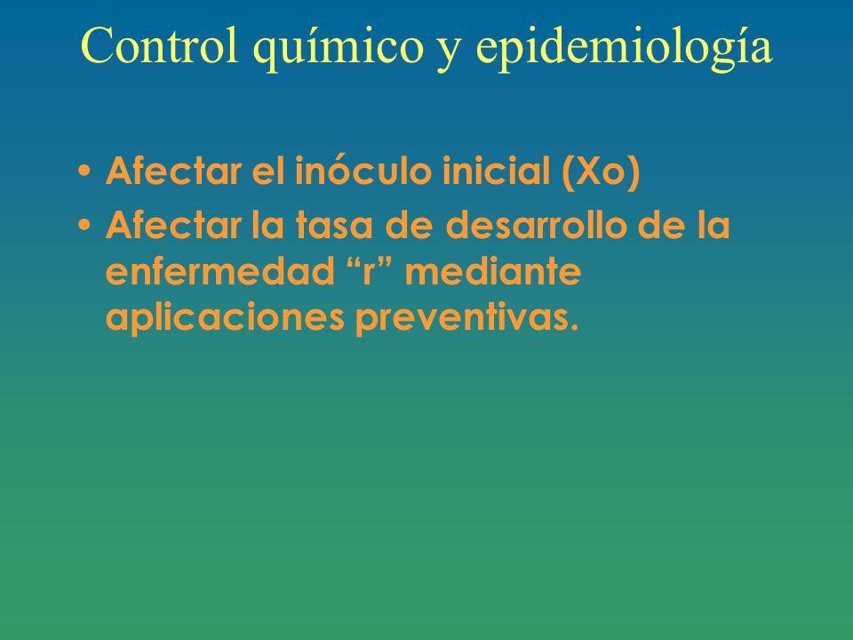 Control químico y epidemiología Afectar el inóculo inicial (Xo) Afectar la tasa de desarrollo de la enfermedad r mediante aplicaciones preventivas.