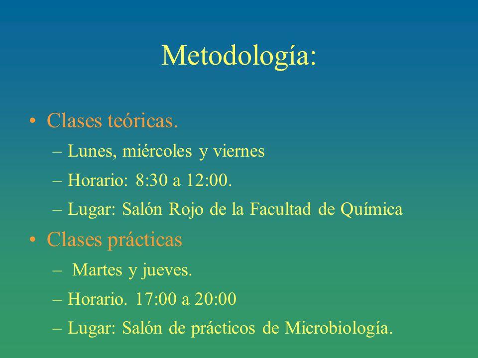 Metodología: Clases teóricas.–Lunes, miércoles y viernes –Horario: 8:30 a 12:00.